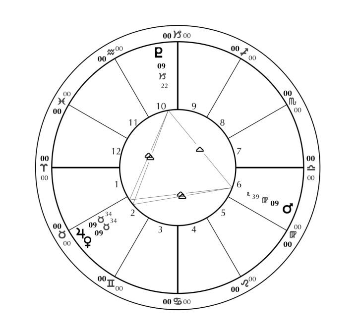2012-03-13 Grand Trine in Earth